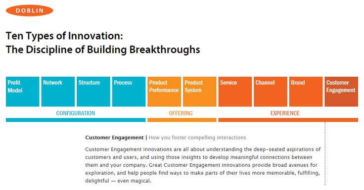 Ten Types of Innovation: The Discipline of Building Breakthroughs. This framework provides a great way to identify new opportunities and develop defensible innovations.