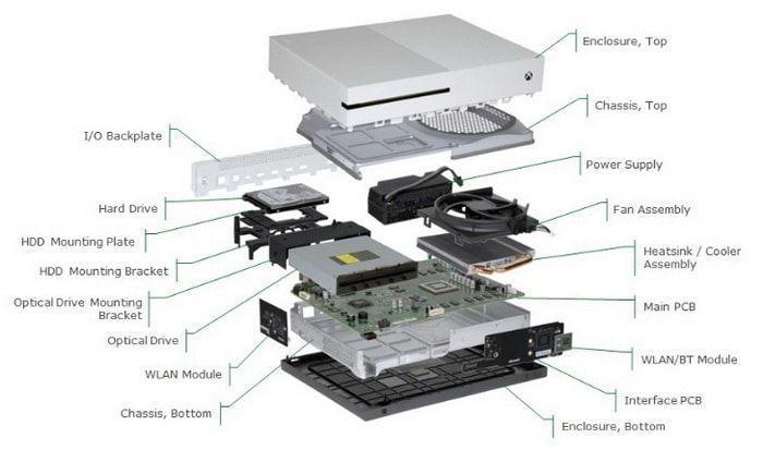 Xbox One Diagram - Wiring Diagram Library