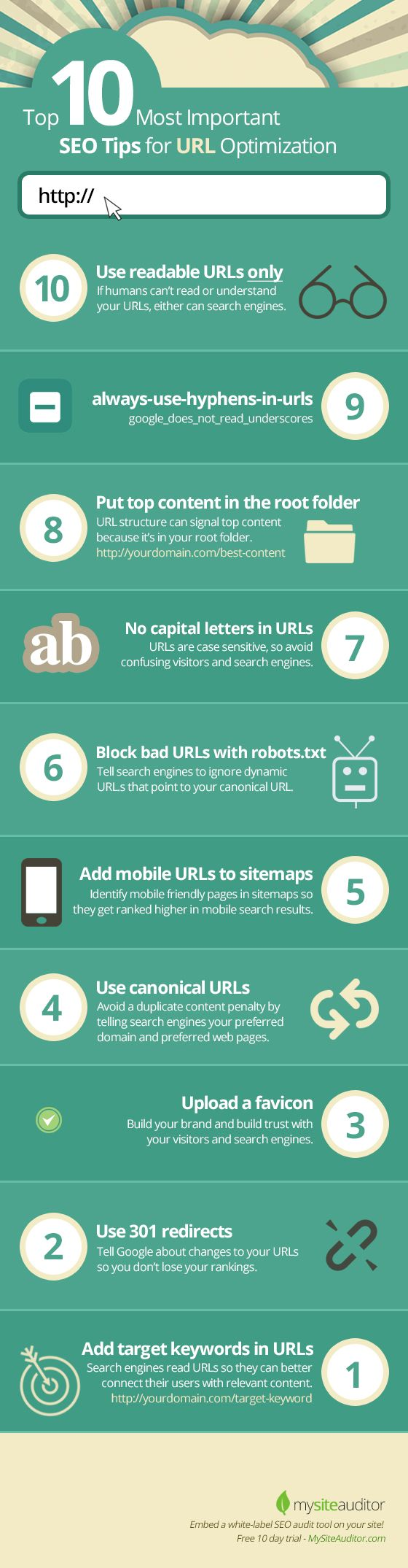 10 Vital Tips for Creating SEO Friendly URLs -- How to create SEO friendly URLs that help to optimize your page and increasing rankings.