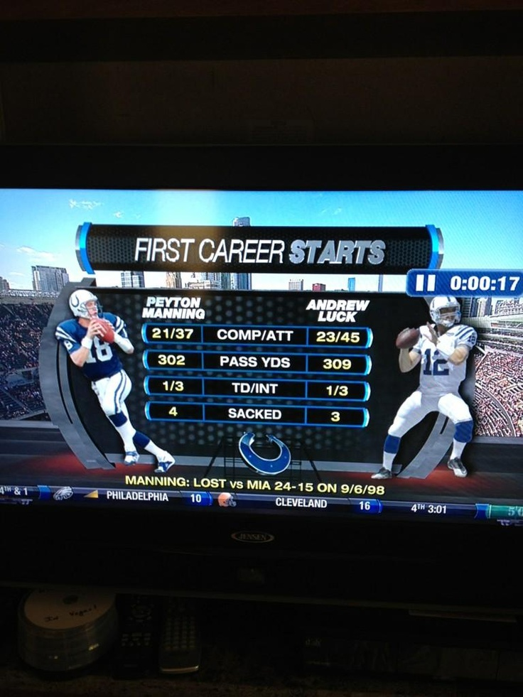 It won't happen overnight for Andrew Luck... But compared to Manning's first game, their stats are almost exactly the same. #Colts #BlueNation #HORSE