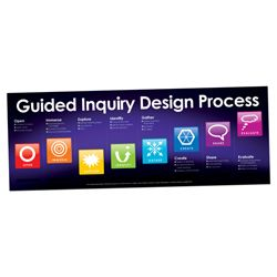 Guided Inquiry Design Wall Graphics