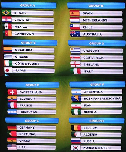 U.S. joins Germany in 'Group of Death' as World Cup draw sets Spain up for first-round replay of 2010 final