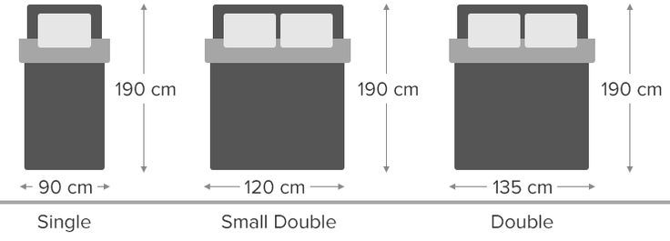 Diagram Comparing Single, Small Double and Double Beds