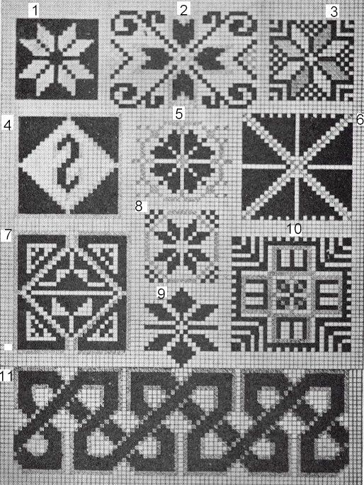 This page has several images of traditional Palestinian motifs and has the names of the motifs too.