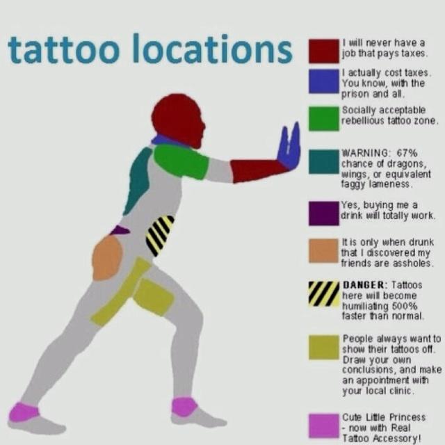 Perfect: Tattoo Placements, Tattoo Locations, Tattoo 3, Back Tattoos, Love Tattoos, A Tattoo, Hilarious, Funny Tattoos, Ink