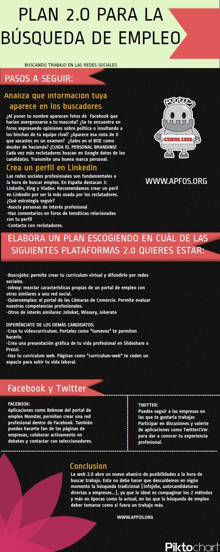 Plan 2.0 para la búsqueda de empleo #infografia #infographic #socialmedia