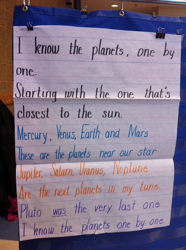 space poems planets - photo #9