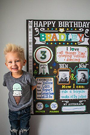 Amazon.com: The Birthday Poster by Sticky Bellies - Photo Template- Infographic: Posters & Prints