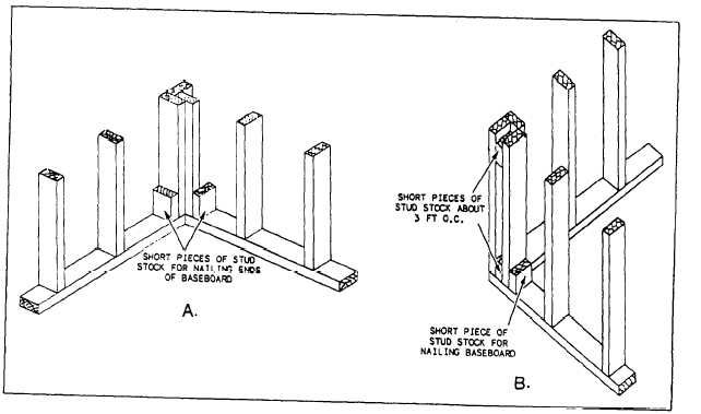 parts of a wall frame  showing headers