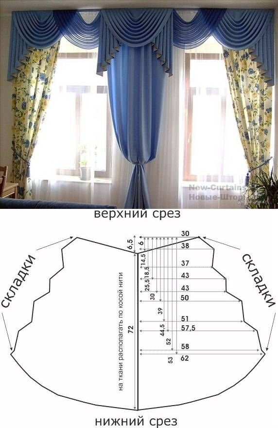 DIY  Curved valance pattern