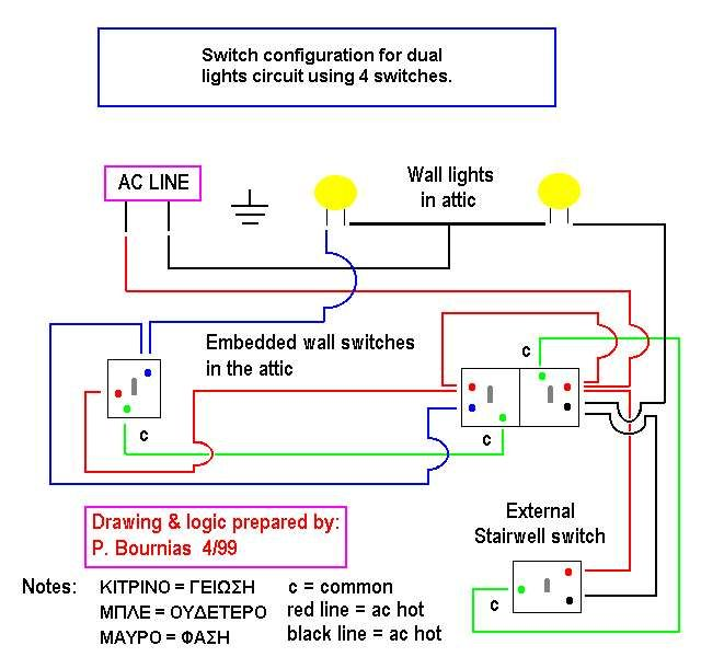 Plc Control Panel Wiring Diagram services | plc programming ... on structural line, structural plan, structural art, structural design, structural photography, structural technology, structural drawing, structural flow chart, structural formula, structural frame, structural paper, structural section,