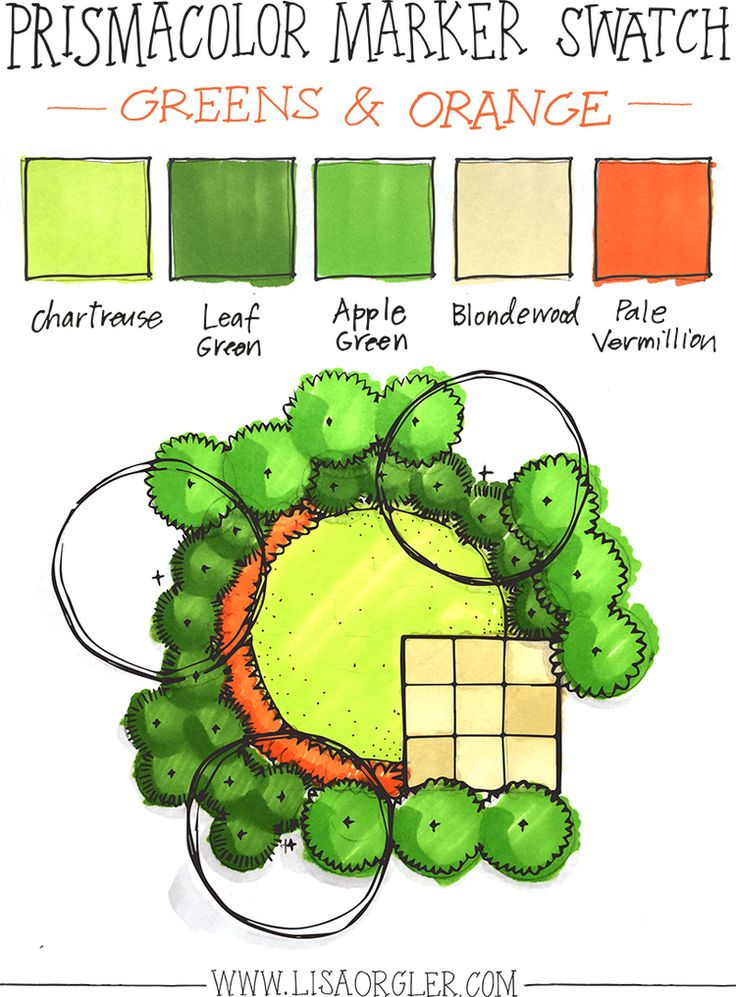 Lisa Orgler garden design with a round lawn with an overlapping square patio.