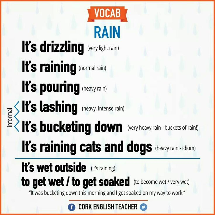 Rain -         Repinned by Chesapeake College Adult Ed. We offer free classes on the Eastern Shore of MD to help you earn your GED - H.S. Diploma or Learn English (ESL) .   For GED classes contact Danielle Thomas 410-829-6043 dthomas@chesapeke.edu  For ESL classes contact Karen Luceti - 410-443-1163  Kluceti@chesapeake.edu .  www.chesapeake.edu