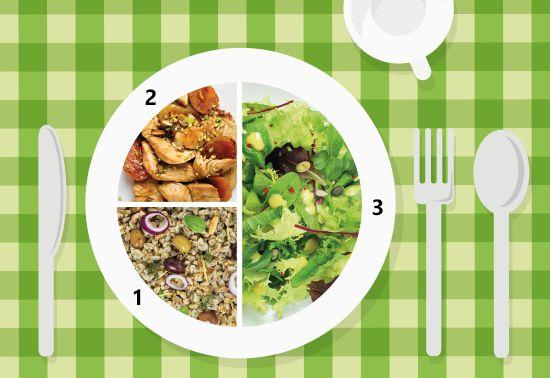 Piatto unico: mix di insalate, farro integrale, tacchino