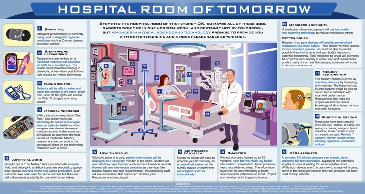 hospital room of the future