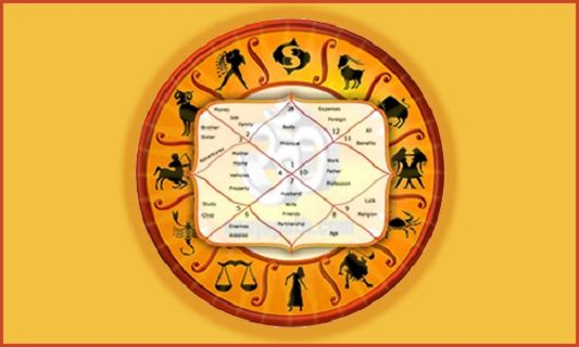 Online Kundli Milan For A Happy and Successful Marriage #Online_kundli_Milan #kundli #astrology #kundlimatching #matchmaking #india #epujapath