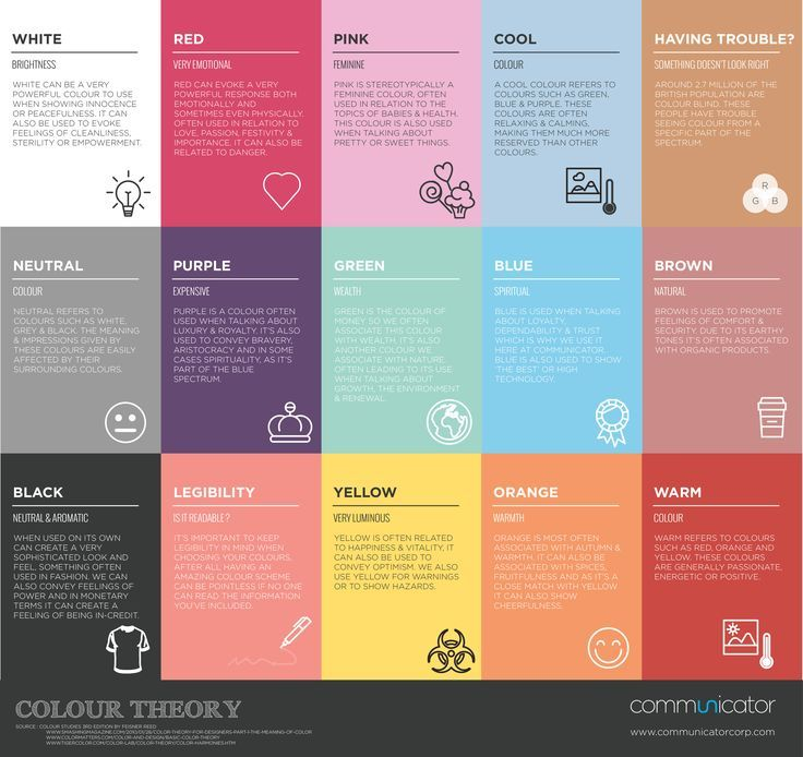 Color Theory 2681 best psychology infographics images on pinterest | color