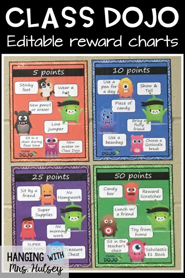 Reward ideas for Class Dojo can be free and promote good behavior in any classroom! These charts work well with a classroom economy system-- and it's easy to implement and use as a bulletin board!