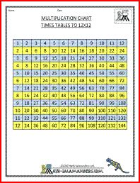 Printable Multiplication Chart to 12x12