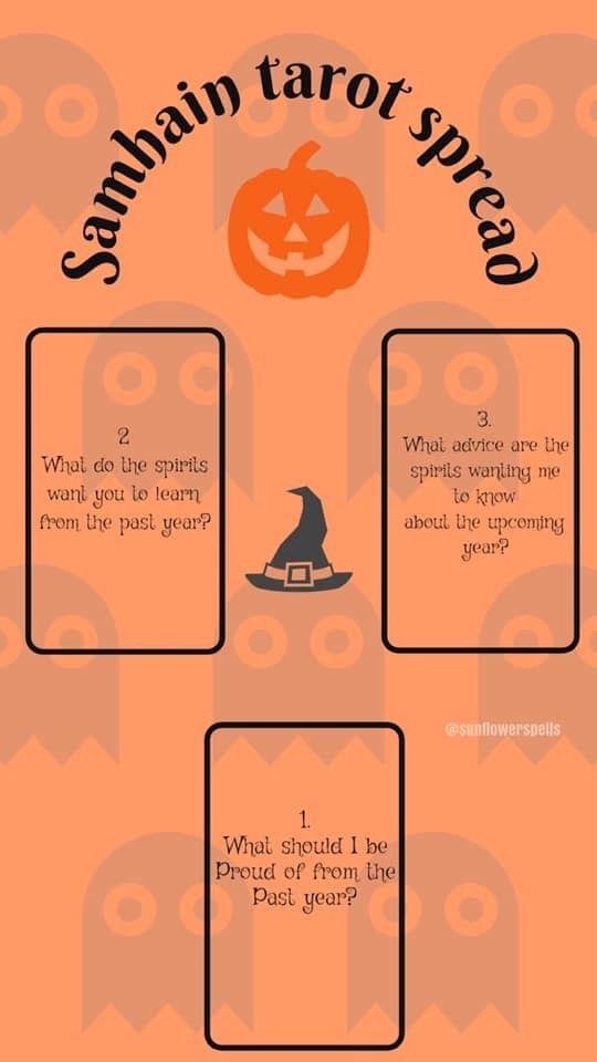 Halloween Tarot | halloween | Tarot cards, Tarot card