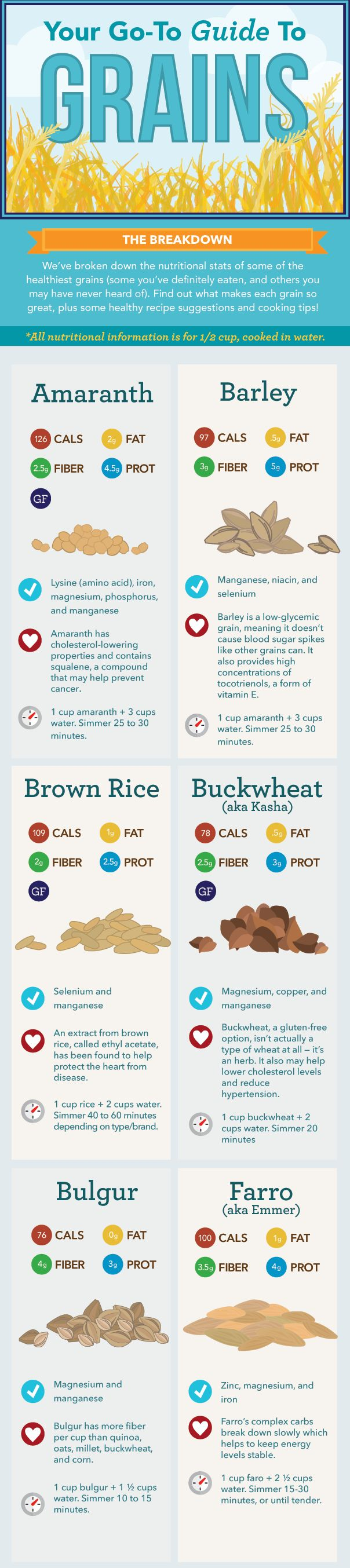 For cooking all your whole grains. | 17 Kitchen Cheat Sheets To Help You Eat Healthier In 2016
