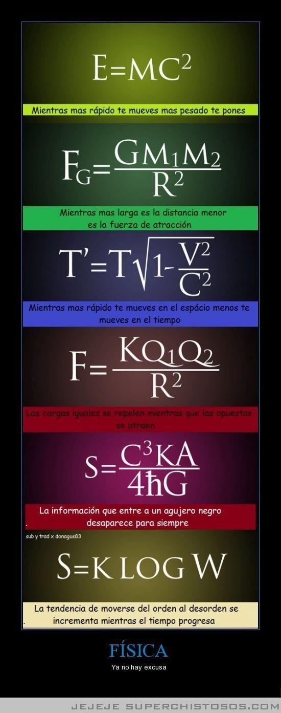Fisica                                                                                                                                                                                 Más