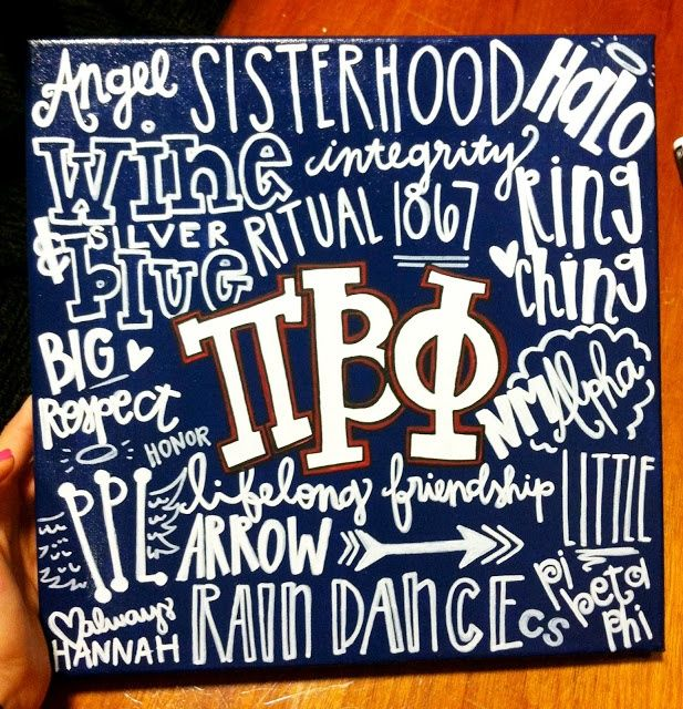 This would be perfect once changed for Gamma Phi