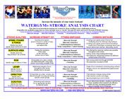 FREE WATER AEROBIC EXERCISE CHARTS AND LIVE EXERCISES!