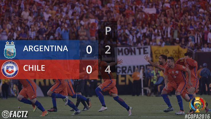 Argentina 0 - 0 Chile in the Copa America Centenario final in 2016. Chile won the competition for the second time in a row  after a penalty shootout (4-2).