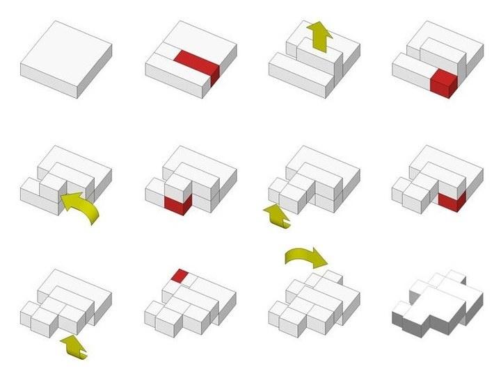 40 Best Images About L Diagram Conceptual On Pinterest Concept