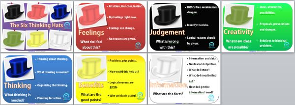 Best 25 Critical Thinking Quotes Ideas On Pinterest: 25+ Best Ideas About Six Thinking Hats On Pinterest