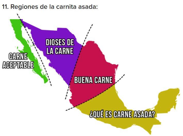 México para dummies