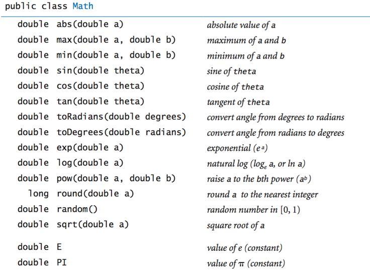 introduction to programming in java sedgewick pdf