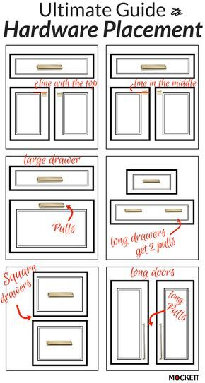 How To Place Cabinet Hardware A General Rule Of Thumb With Placement And Pairing When In Doubt Consider Specifying Pulls For Drawers