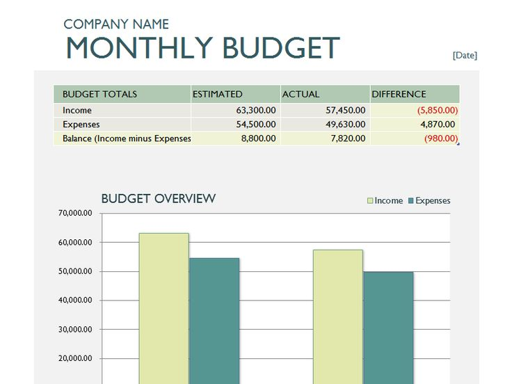 Free Download Monthly Expense Report Templates