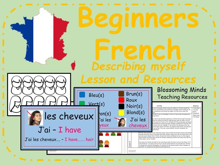 French Lesson 15 INTRODUCE YOURSELF in French Basic ...
