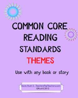 COMMON CORE ALERT! Add this reading theme sheet to your Core folder. It can be used with any story or book. A student self assessment rubric is included! For grades 4, 5 but can be used with any other grade!