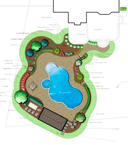 Creative Land Design, LLC - Color Rendering of patio and pool for residential client.  Project includes landscape material, paver patio and a pool.  Rendered in Dynascape Color