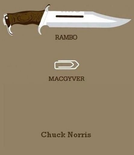 Rambo vs. MacGyver vs. Chuck Norris.