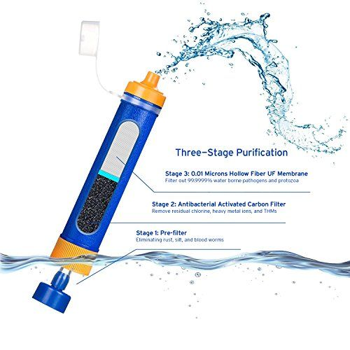 Cool Top 10 Best Portable Water Filters - Top Reviews