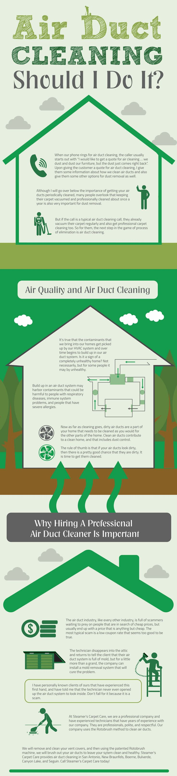 Best 25 clean air ducts ideas on pinterest duct for Best type of heating system