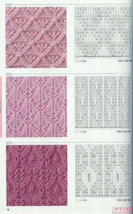 beauty lace and cable knitting patterns spokes. | make handmade, crochet, craft
