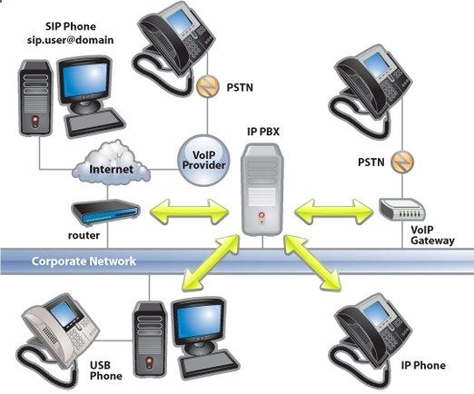 SYSTEM SOFTWARE- Consists of programs that control the operations of the computer and its device.
