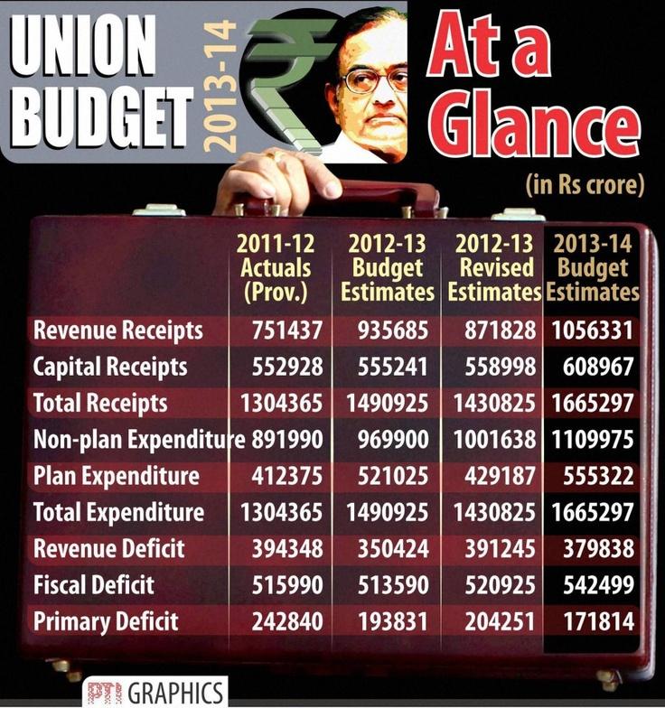 income tax slab financial year 2013 14 pdf