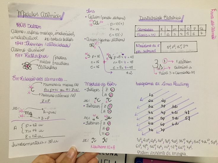 746 best Química images on Pinterest Books, Chemistry classroom - new tabla periodica de los elementos gaseosos