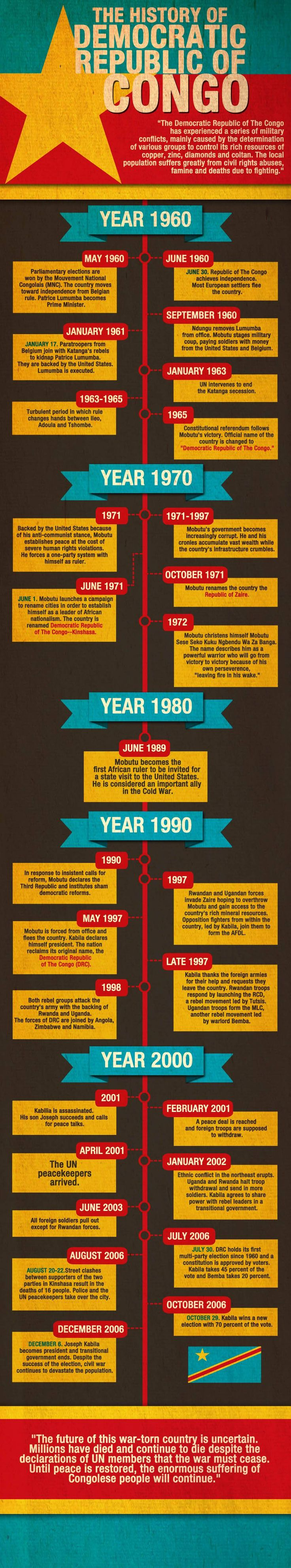History of the Democratic Republic of Congo #infographic #war #kabila