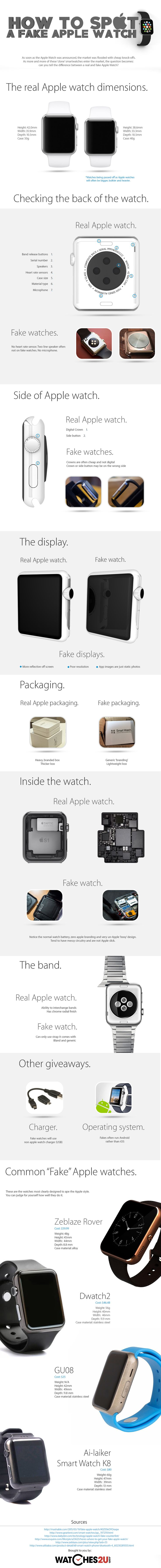 How To Spot a Fake #Apple #Watch (All Details Covered) | #watches #infographic