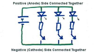 Stupendous Wiring Leds Correctly Series Parallel Circuits Explained Crafts Wiring 101 Cominwise Assnl