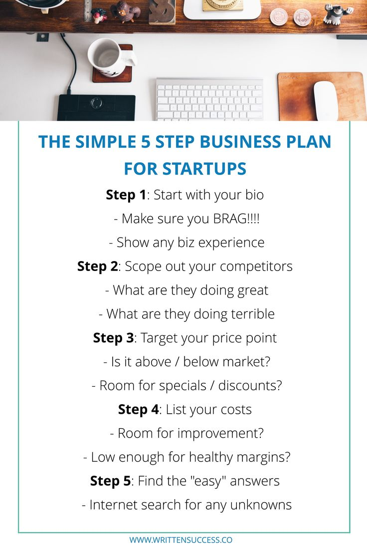 Help With How to Write a Business Plan Step by Step