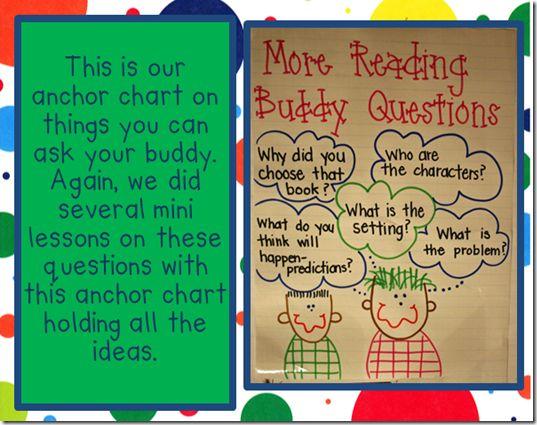 Reading Buddy Anchor Chart Air Media Design